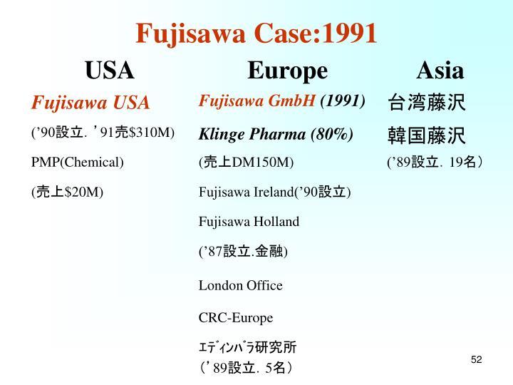 Fujisawa Case:1991