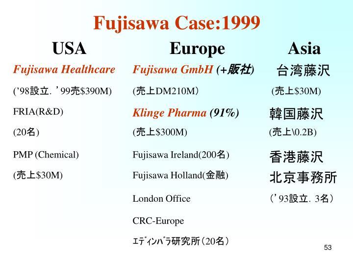 Fujisawa Case:1999