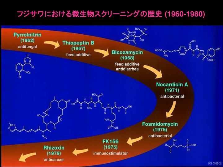 フジサワにおける微生物スクリーニングの歴史