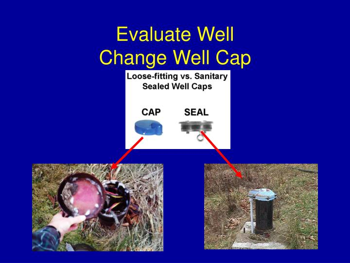 Evaluate Well