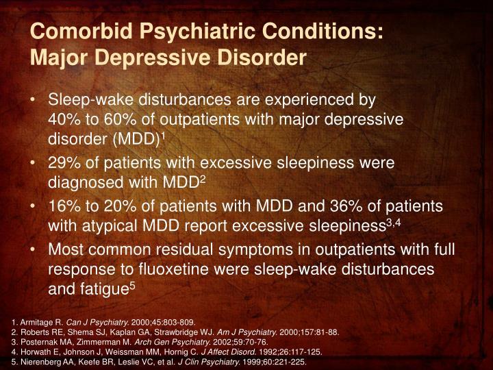 Comorbid Psychiatric Conditions: