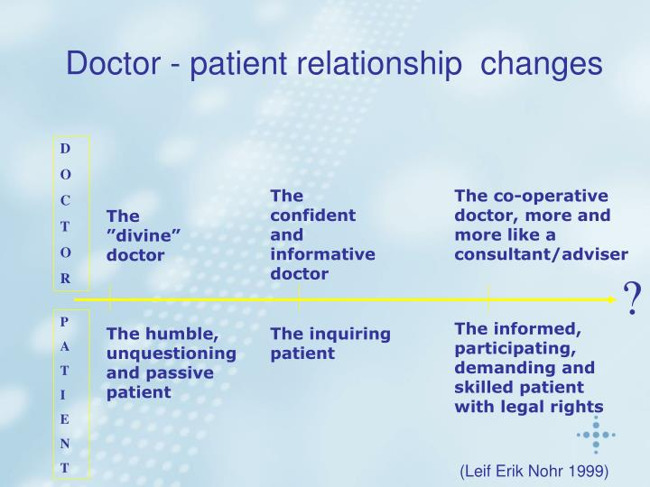Doctor - patient relationship  changes
