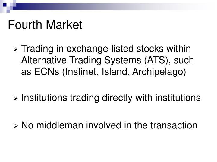Alternative trading systems (ats)