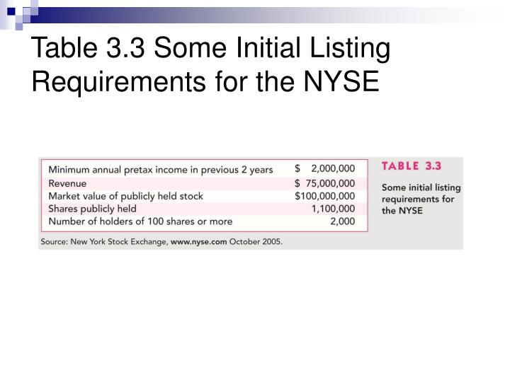 Table 3.3 Some Initial Listing Requirements for the NYSE