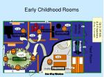 early childhood rooms