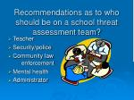 recommendations as to who should be on a school threat assessment team