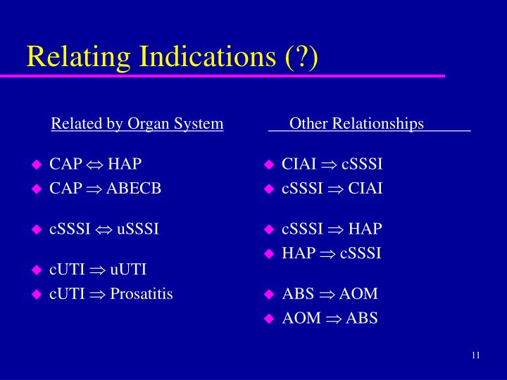 Related by Organ System