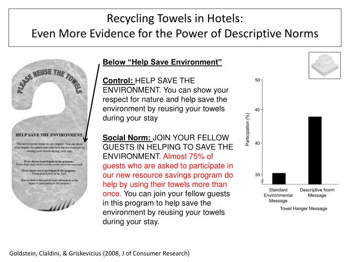 Recycling Towels in Hotels: