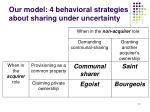 our model 4 behavioral strategies about sharing under uncertainty