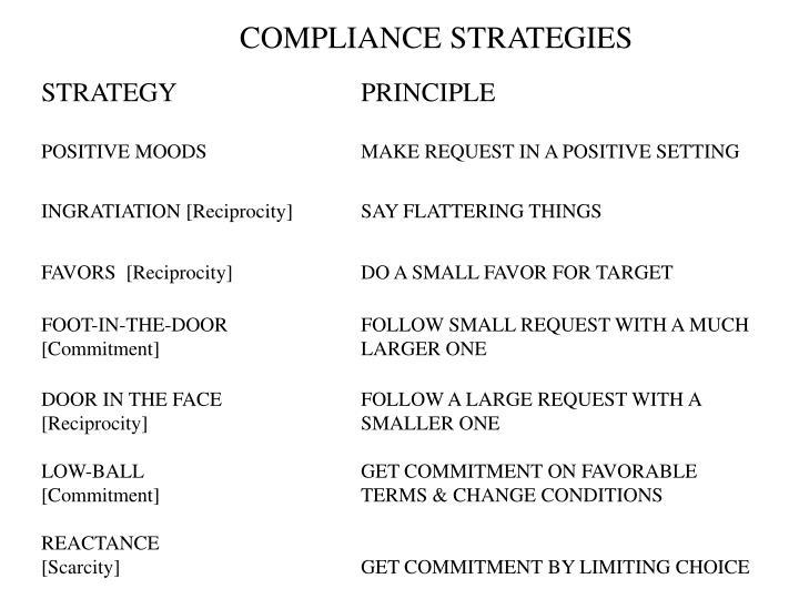 Compliance strategies