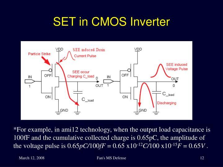 SET in CMOS Inverter