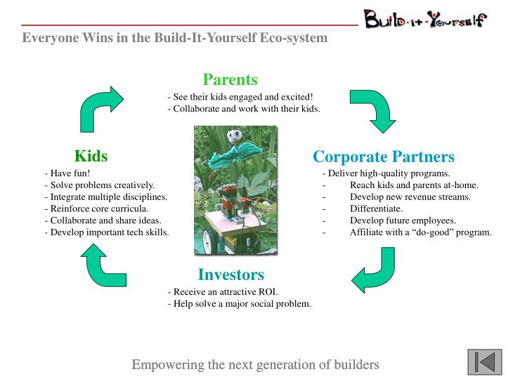 Everyone Wins in the Build-It-Yourself Eco-system