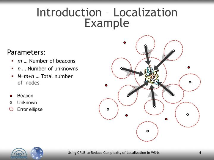 Introduction – Localization Example