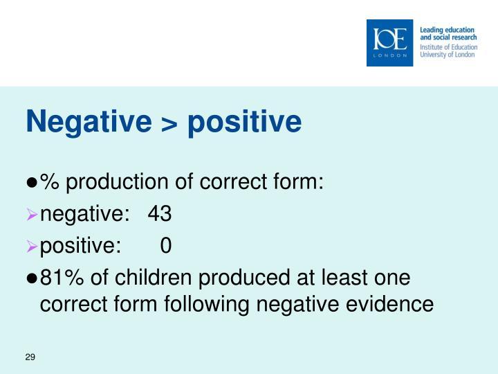 Negative > positive