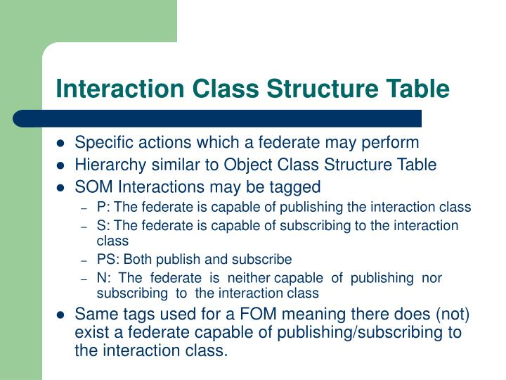 Interaction Class Structure Table