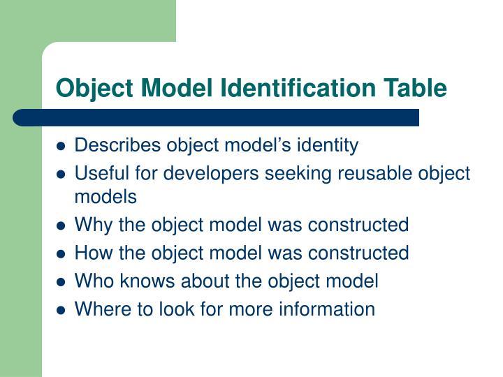 Object Model Identification Table
