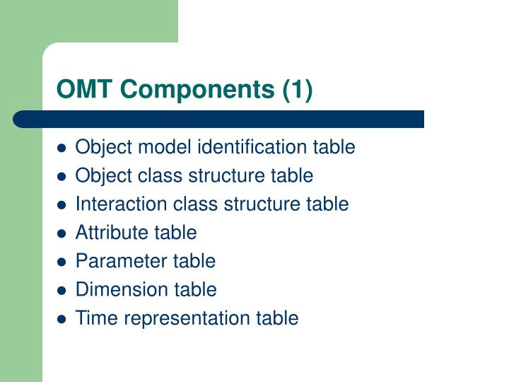 OMT Components (1)