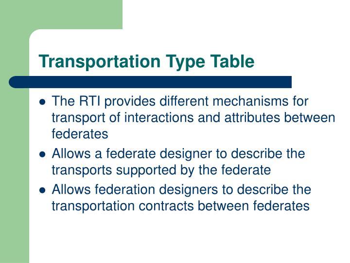 Transportation Type Table