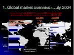 1 global market overview july 2004