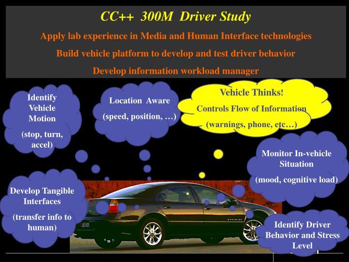 CC++  300M  Driver Study