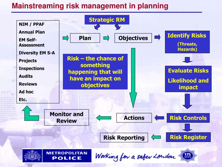 Mainstreaming risk management in planning