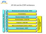 ap 233 and the step architecture
