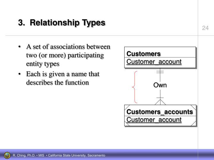 3.  Relationship Types