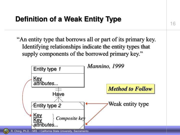 Definition of a Weak Entity Type