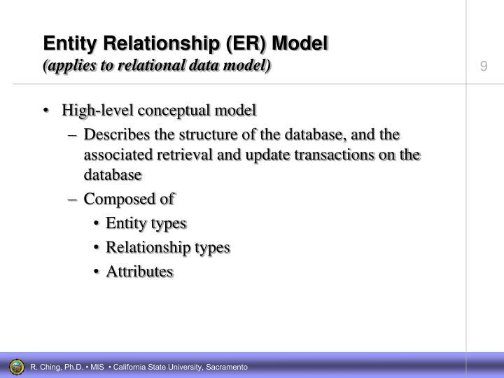 Entity Relationship (ER) Model