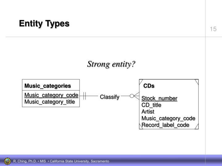 Entity Types