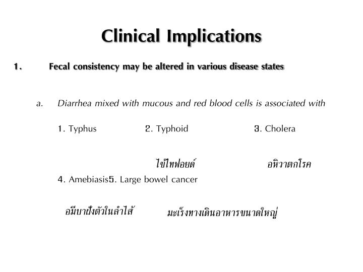 Clinical Implications