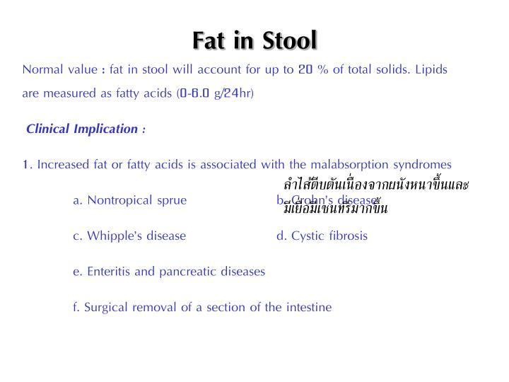 Fat in Stool
