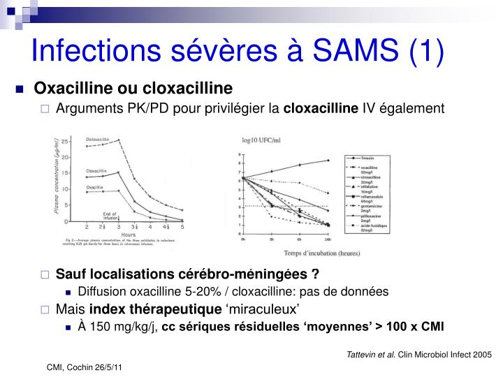 Infections s v res sams 1