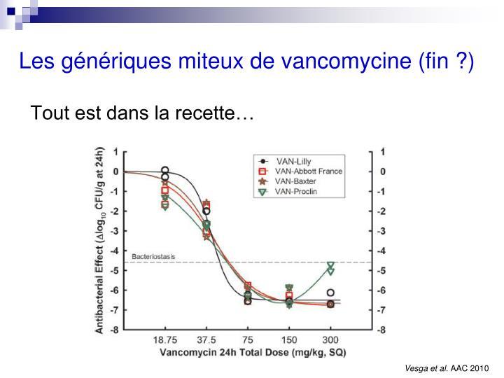 Les génériques miteux de vancomycine (fin ?)