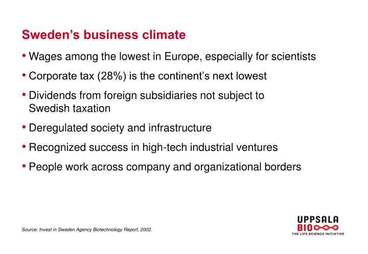 Sweden's business climate