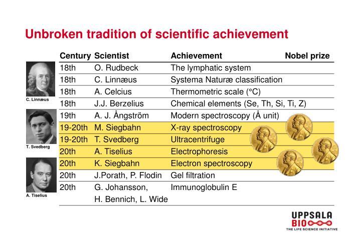 Unbroken tradition of scientific achievement