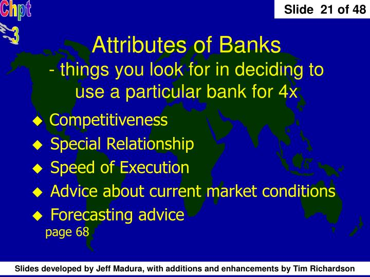 Attributes of Banks