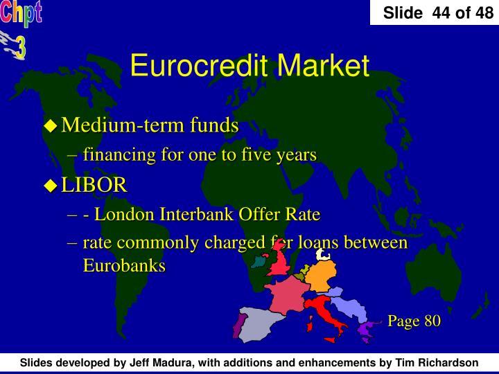 Eurocredit Market