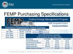 femp purchasing specifications
