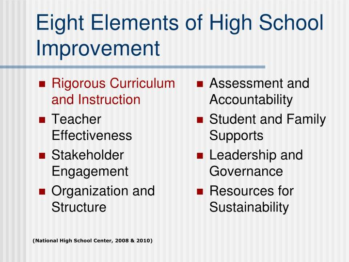 Rigorous Curriculum and Instruction