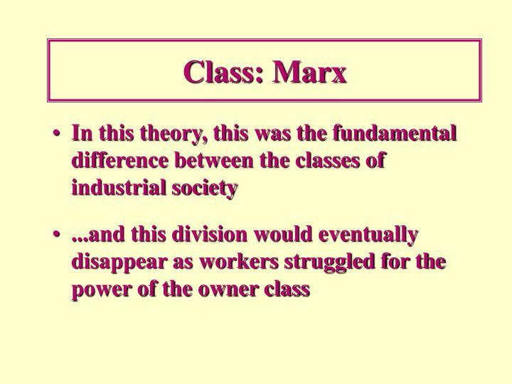 Class: Marx