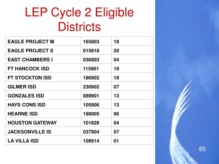 LEP Cycle 2 Eligible Districts