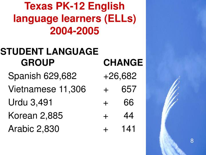 Texas PK-12 English language learners (ELLs) 2004-2005