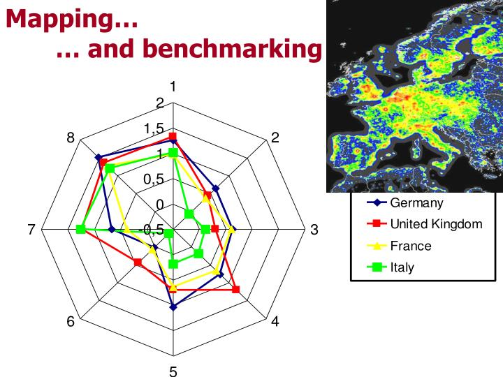 Mapping… … and benchmarking