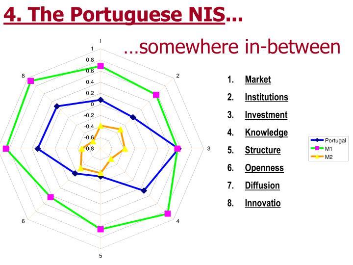 4. The Portuguese NIS