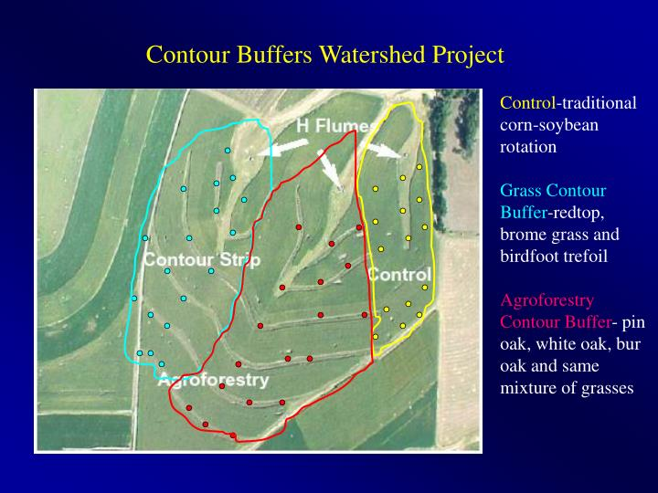 Contour Buffers Watershed Project