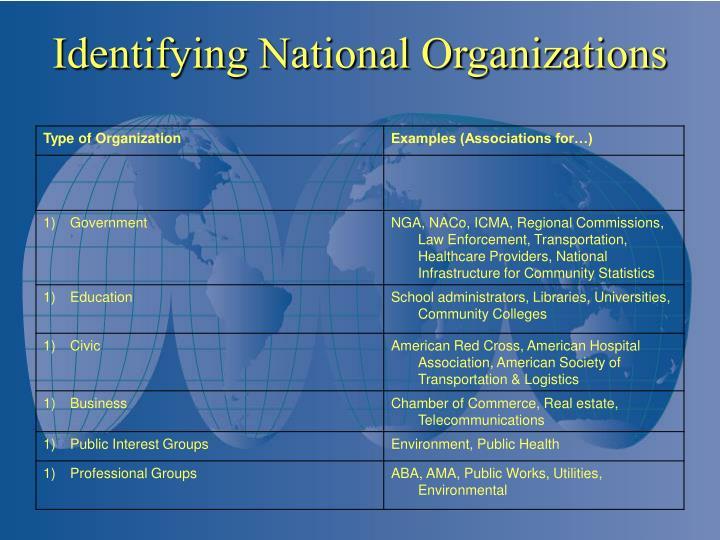 Identifying National Organizations
