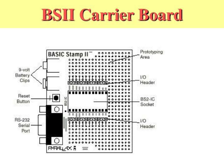 Bsii carrier board