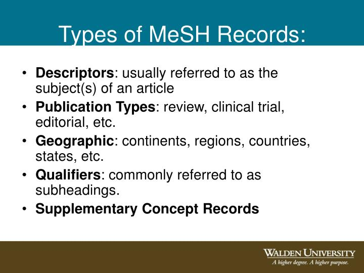 Types of MeSH Records: