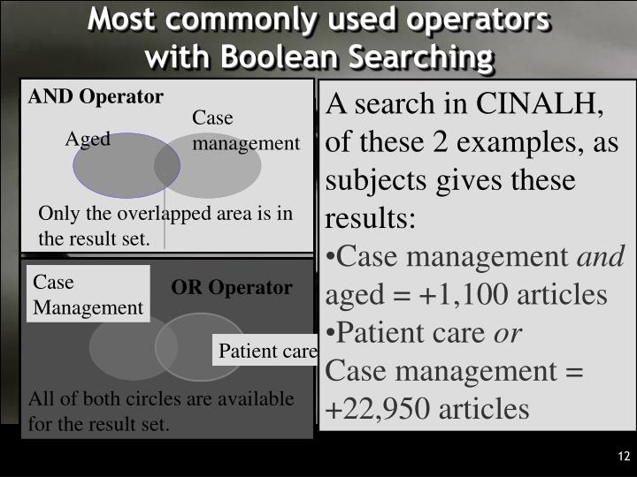 Most commonly used operators